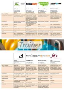 Uebersicht-Ausbildungen-Functional-Training