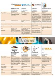 Uebersicht-Ausbildungen-Functional-Training1